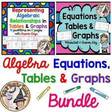 algebraic relationships tables graphs
