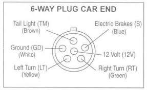 6 way trailer plug wiring diagram Trailer Plug Wiring Diagram 6 Way trailer wiring diagram 6 way wiring diagram 7 way to 6 way trailer plug wiring diagram