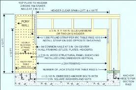 garage door header span table garage door door header 1 st probably fantastic fun full size garage door header