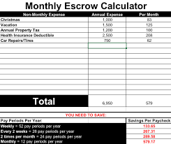 Known Upcoming Non Monthly Expenses Calculator