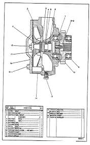 cat 3306 generator wiring diagram wiring diagram and hernes 3306 cat timing diagram home wiring diagrams description caterpillar starter