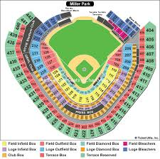 Miller Park Seating Chart Miller Park Milwaukee Wi Seating Chart View
