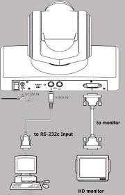 sony digital ccd wiring diagram wiring diagram and schematic on sony super had ccd era for fpv pz0420 oscar liang sony ccd wiring