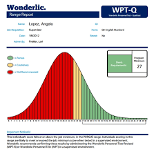 10 Things You Need To Know Before You Take The Wonderlic