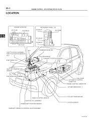 daihatsu wiring diagram pdf daihatsu image wiring daihatsu terios wiring diagram pdf daihatsu auto wiring diagram