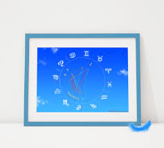 Air Element Astrology Chart