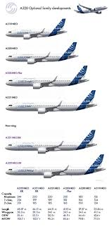 Boeing Aircraft Size Chart Any Leaks Ideas Or Otherwise What Is Airbus Next Clean