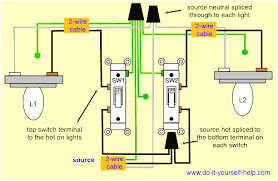 light switch wiring diagrams do it yourself help com cool wire wiring diagram for light switch at Do It Yourself Wiring Diagrams