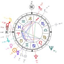 Che Guevara Natal Chart Astrology And Natal Chart Of Che Guevara Born On 1928 05 14