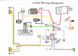 fuse block install the cj2a page forums so the corrected diagram would look something like this i have attached a stock wiring diagram for comparison