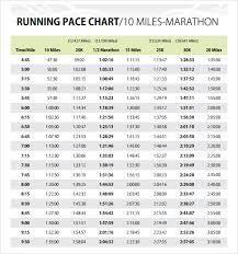 Running Pace Chart Excel Www Bedowntowndaytona Com
