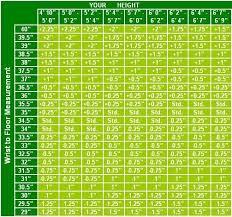 Womens Golf Club Length Chart Club Fitting Women