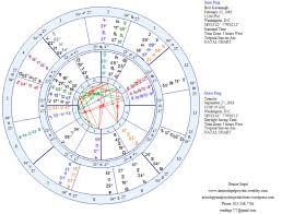 September 2018 Astrology And Psychic Predictions
