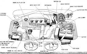 diagram of internal combustion engine agricultural engineering simple car engine diagram