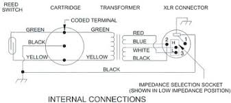 xlr mic wiring diagram the wiring diagram microphone wiring diagrams nodasystech wiring diagram