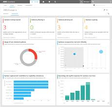 Aris Aware Dashboards For Enterprise Architecture Management