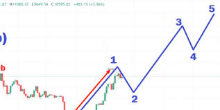 Bitcoins Long Term Chart Could Change Everything Page 5