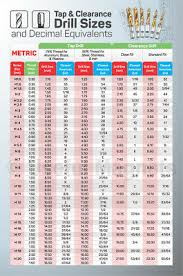 Tap And Die Set Chart Studious Metric Tap And Die Drill Size Chart Tap Die Metric