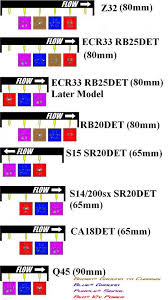 rb20 question zilvia net forums nissan 240sx (silvia) and z R32 Rb20det Wiring Diagram hope this helps Basic Electrical Wiring Diagrams