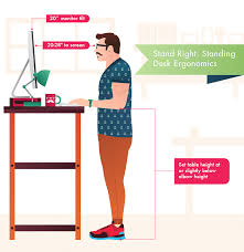 standing desk ideal height. Plain Ideal Standing Desk Ergonomics To Desk Ideal Height A
