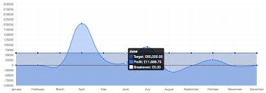 Chart Js Format Tooltip Chart Js Remove Dataset From Tooltip Stack Overflow