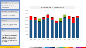 Target Sales Chart Actual Vs Target Chart Template For Powerpoint