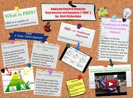 Pbis Behavior Eng Lesson Pbis Planning Positive