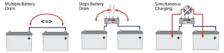 rv battery isolator wiring diagram wiring diagram and hernes wiring diagram for dual rv batteries image about