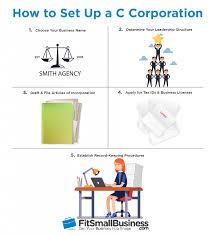 C Corporation Structure Chart C Corporation Definition Advantages How To Set One Up
