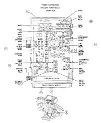 chrysler 200 fuse box chrysler electrical fuse replacement guide page weird electrical problem chrysler town and country 2006chryslerminivanunderhoodrelaybox zps4e286faa