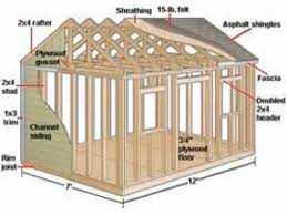 diy garden office plans. Shed Plans Garden Office Build Amazing Diy Outdoor Building On S Modern