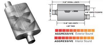 Flowmaster Aggressive Chart Flowmaster 40 Series Original Muffler Manufacturer