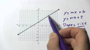 writing the equation of a line given the y intercept and another point