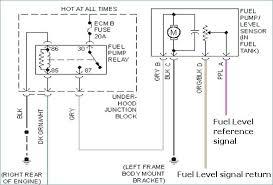fuel pump wire diagram wiring diagram autovehicle chevy fuel pump wiring data diagram schematic1998 chevy fuel pump wiring wiring diagram week chevy fuel