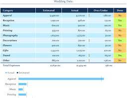 Sample Wedding Budget Spreadsheet Sample Wedding Budget Spreadsheet Kenya Checklist Budgets