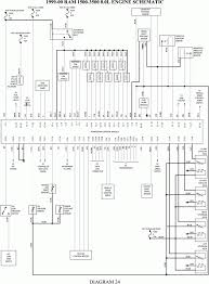 2000 dodge durango wiring diagram boulderrail org 2000 Dodge Durango Stereo Wiring Diagram dodge durango stereo wiring diagram with template pics 6725 with 2000 dodge dakota radio wiring diagram