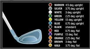 ping golf club dot color chart 11 best images of old ping color code chart