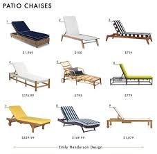ultimate patio furniture roundup emily henderson outdoor chaise lounge chaises design finn dining table somerset swimming pool leather with storage