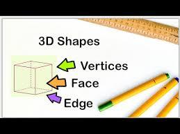 Faces Edges Vertices 3d Shapes Eulers Geometry Formula