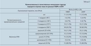 Количественные показатели преступности курсовая найден Файл количественные показатели преступности курсовая