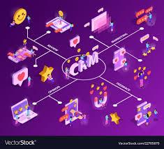 Crm Flow Chart Crm System Isometric Flowchart