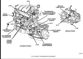87 dodge dakota coil wiring diagram get image about wiring s10 wiring diagram pdf get image about wiring diagram