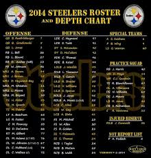 Up To Date Depth Charts Up To Date Roster With Yo Steelers Roster Steelers