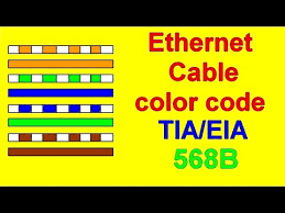 ethernet cat6 color code tia eiab wiring diagram youtube Ethernet Cable Color Code Diagram ethernet cat6 color code tia eiab wiring diagram ethernet cable - color coding diagram pdf