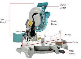 chop saw parts. miter saw anatomy chop parts c