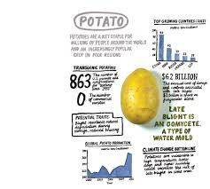 why we will need genetically modified foods mit technology review