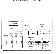 2008 impala wiring diagram diagram wiring diagrams for diy car 2010 chevy impala fuse box diagram at 2008 Chevy Impala Fuse Box Diagram