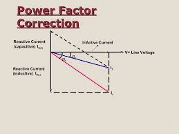 automatic power factor controller how to connect capacitor bank to transformer at Power Factor Correction Capacitor Wiring Diagram