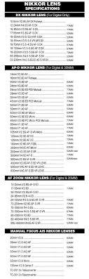 Nikon Lens Chart Nikon Lens To Filter Chart Nikon Lens Dslr Photography