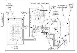 generac standby generator wiring diagram my wiring diagram generac wiring diagram wiring diagram list generac standby generator wiring diagram
